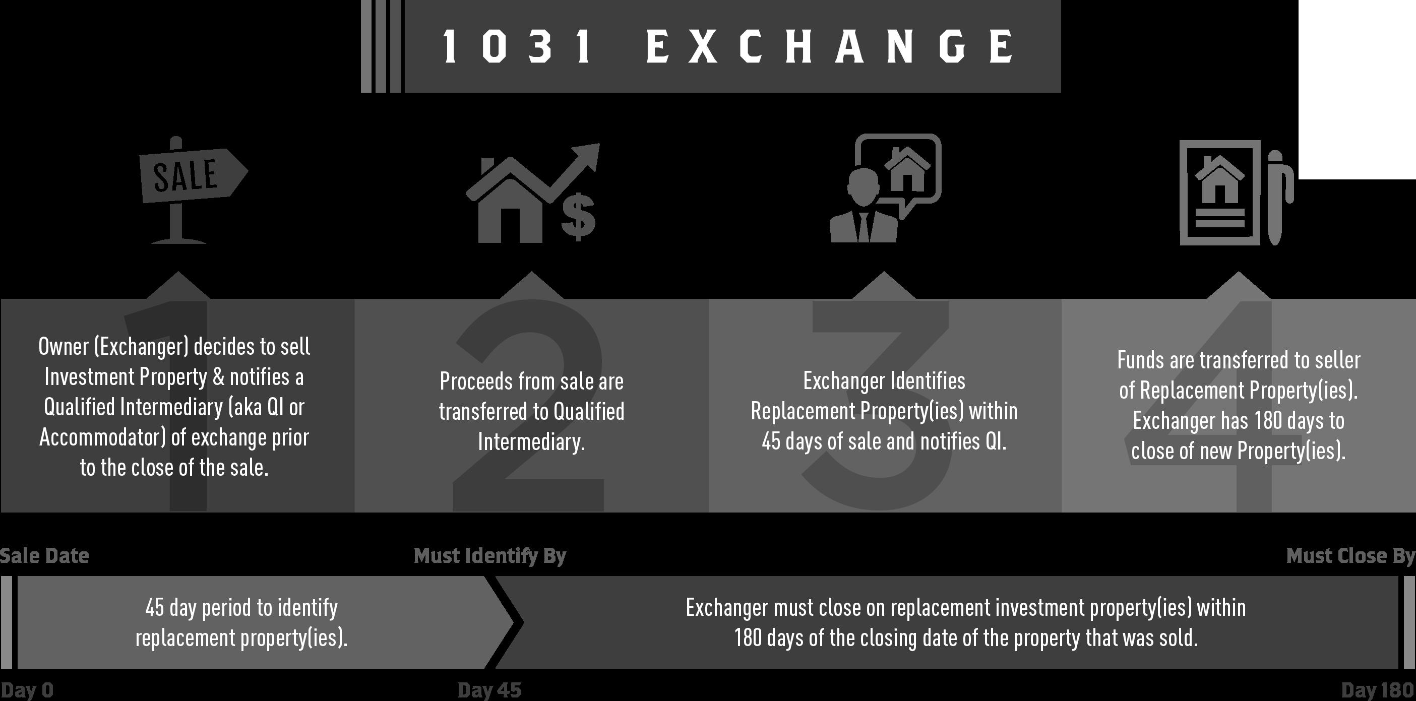 ipa_infographic_bw